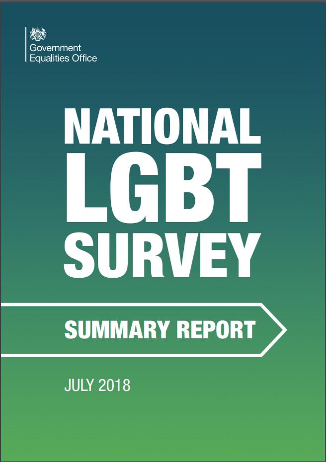 68% av alla HBT-individer i Storbritannien väljer att inte hålla handen med sin partner av rädsla för trakasserier